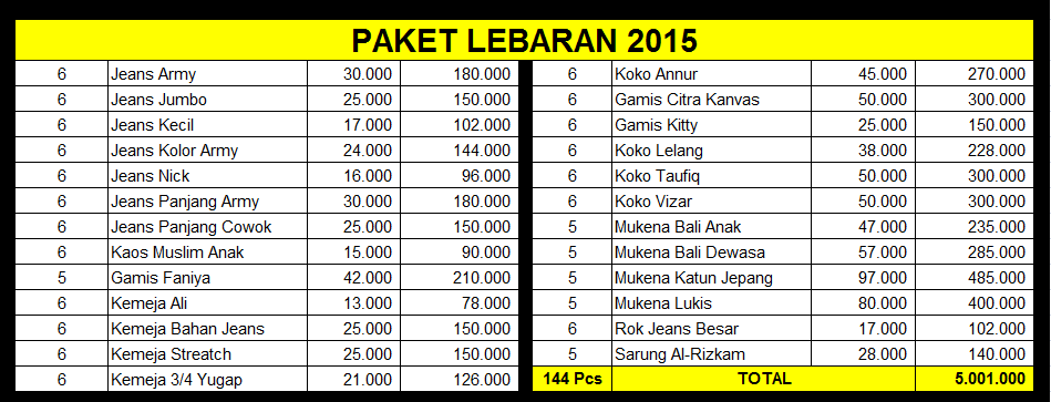 Paket Bisnis Grosir Baju Lebaran 2015